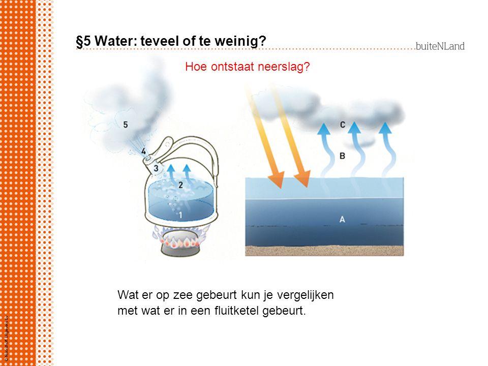 §5 Water: teveel of te weinig? Wat er op zee gebeurt kun je vergelijken met wat er in een fluitketel gebeurt. Hoe ontstaat neerslag?