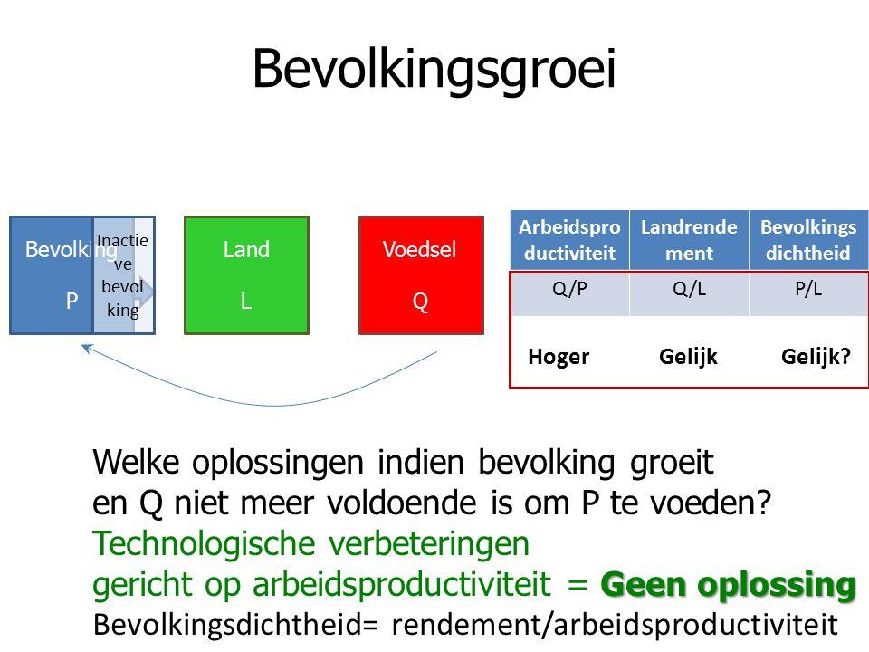 Bevolkingsgroei Arbeidspro ductiviteit Landrende ment Bevolkings dichtheid Q/PQ/LP/L Hoger Gelijk Gelijk.
