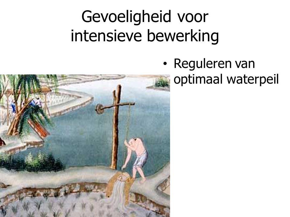 Gevoeligheid voor intensieve bewerking Reguleren van optimaal waterpeil