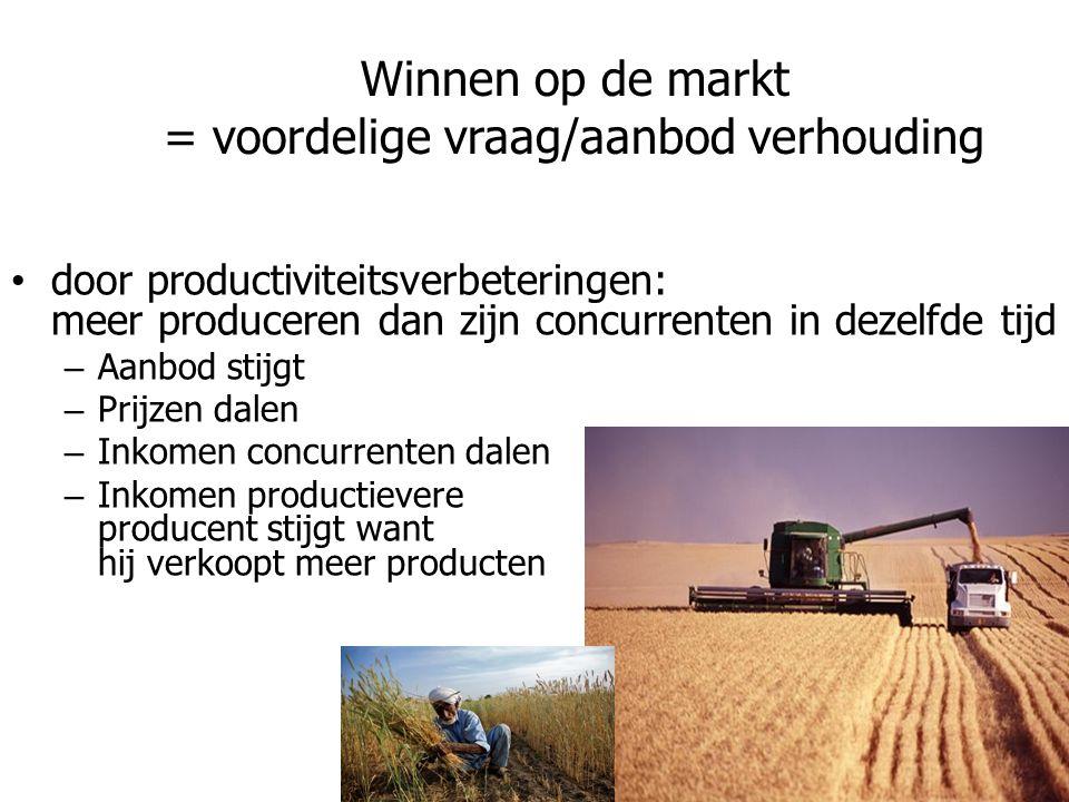 Winnen op de markt = voordelige vraag/aanbod verhouding door productiviteitsverbeteringen: meer produceren dan zijn concurrenten in dezelfde tijd – Aanbod stijgt – Prijzen dalen – Inkomen concurrenten dalen – Inkomen productievere producent stijgt want hij verkoopt meer producten