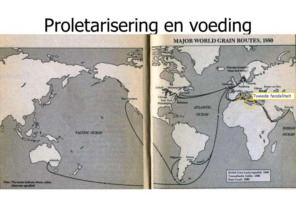 Proletarisering en voeding Tweede feodaliteit