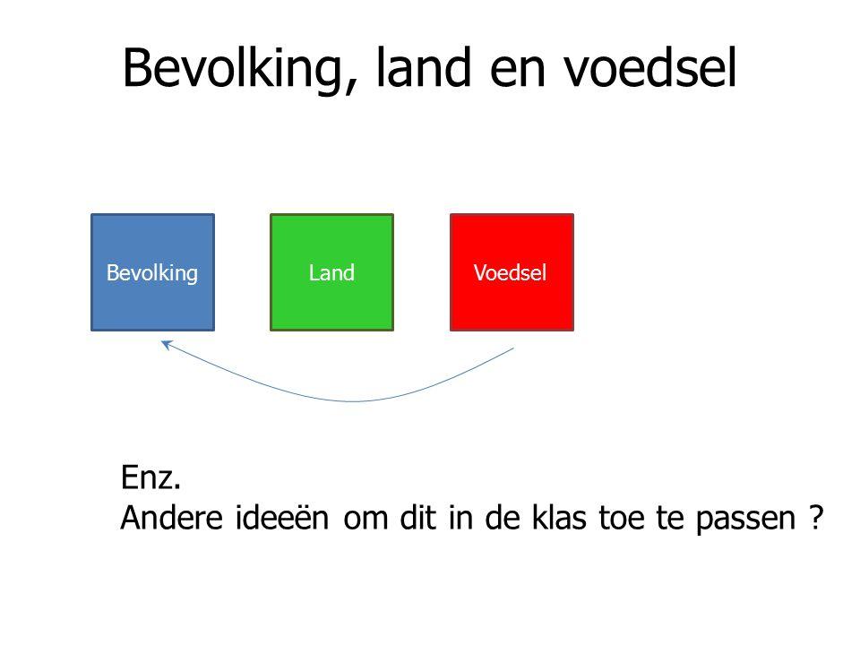 Bevolking, land en voedsel BevolkingLandVoedsel Enz. Andere ideeën om dit in de klas toe te passen ?