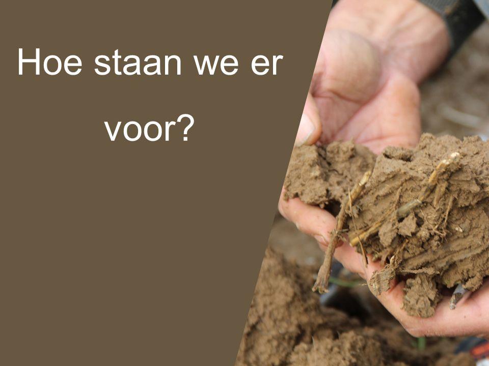 Situatie en evolutie bodemkoolstof in landbouw Bron: Bodemkundige Dienst van België 1989-1991 1996-1999 1992-1995 2000-2003 2004-2007 2008-2011