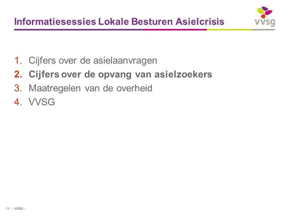 VVSG - Informatiesessies Lokale Besturen Asielcrisis 1.Cijfers over de asielaanvragen 2.Cijfers over de opvang van asielzoekers 3.Maatregelen van de o