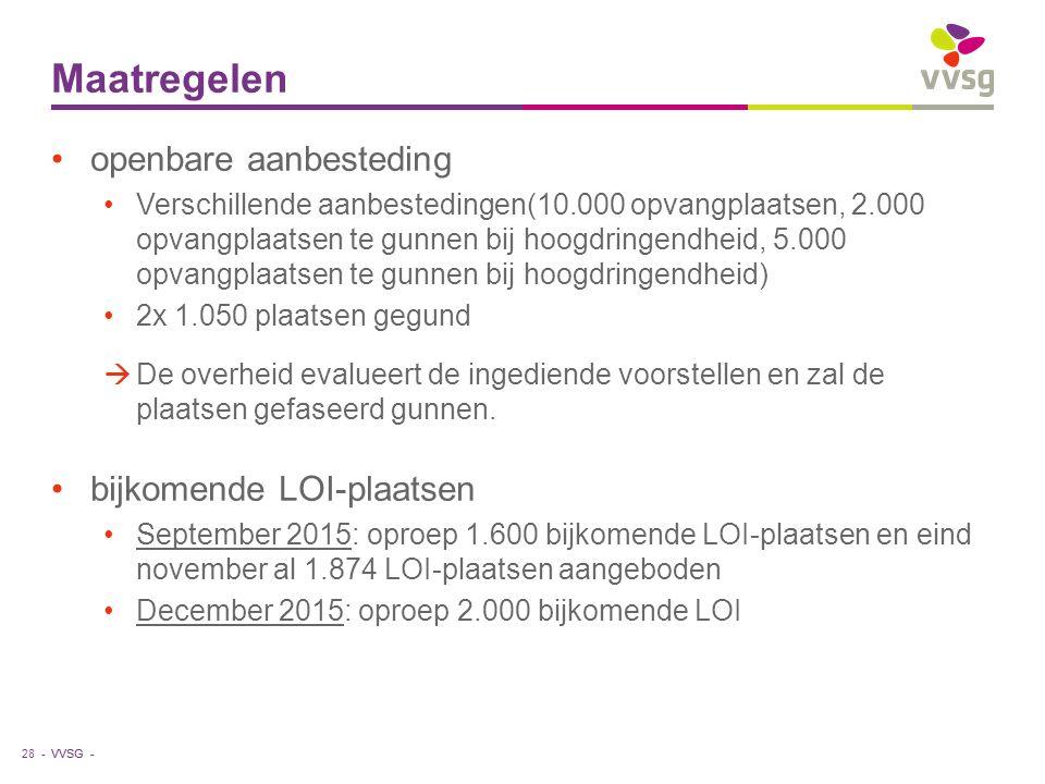 VVSG - Maatregelen 28 - openbare aanbesteding Verschillende aanbestedingen(10.000 opvangplaatsen, 2.000 opvangplaatsen te gunnen bij hoogdringendheid,