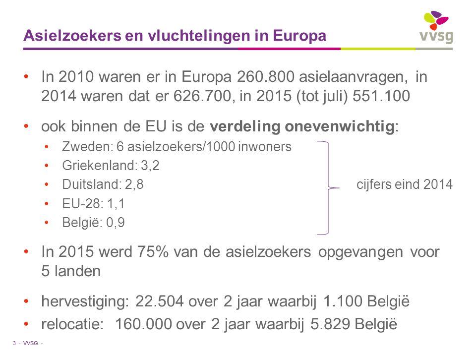 VVSG - Asielzoekers en vluchtelingen in Europa In 2010 waren er in Europa 260.800 asielaanvragen, in 2014 waren dat er 626.700, in 2015 (tot juli) 551.100 ook binnen de EU is de verdeling onevenwichtig: Zweden: 6 asielzoekers/1000 inwoners Griekenland: 3,2 Duitsland: 2,8cijfers eind 2014 EU-28: 1,1 België: 0,9 In 2015 werd 75% van de asielzoekers opgevangen voor 5 landen hervestiging: 22.504 over 2 jaar waarbij 1.100 België relocatie: 160.000 over 2 jaar waarbij 5.829 België 3 -