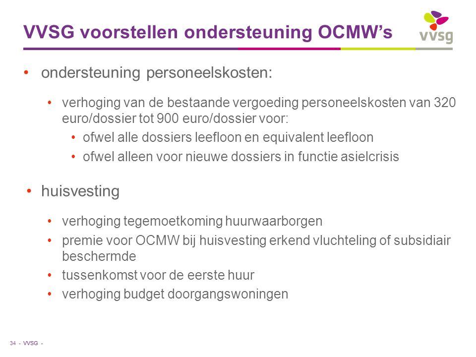 VVSG - VVSG voorstellen ondersteuning OCMW's 34 - ondersteuning personeelskosten: verhoging van de bestaande vergoeding personeelskosten van 320 euro/