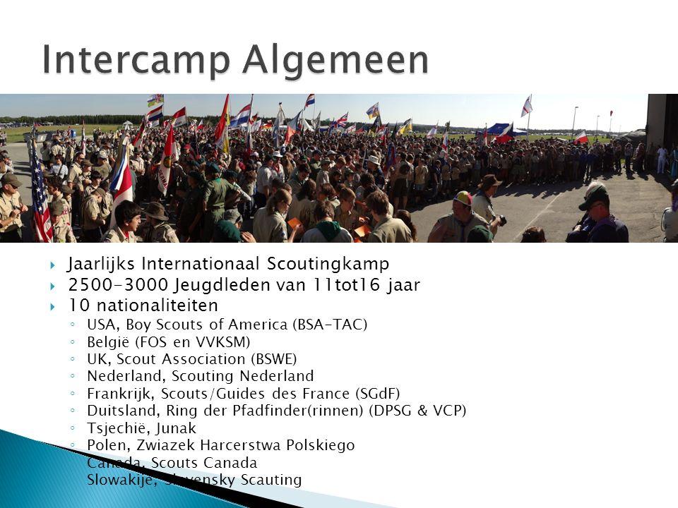  Jaarlijks Internationaal Scoutingkamp  2500-3000 Jeugdleden van 11tot16 jaar  10 nationaliteiten ◦ USA, Boy Scouts of America (BSA-TAC) ◦ België (