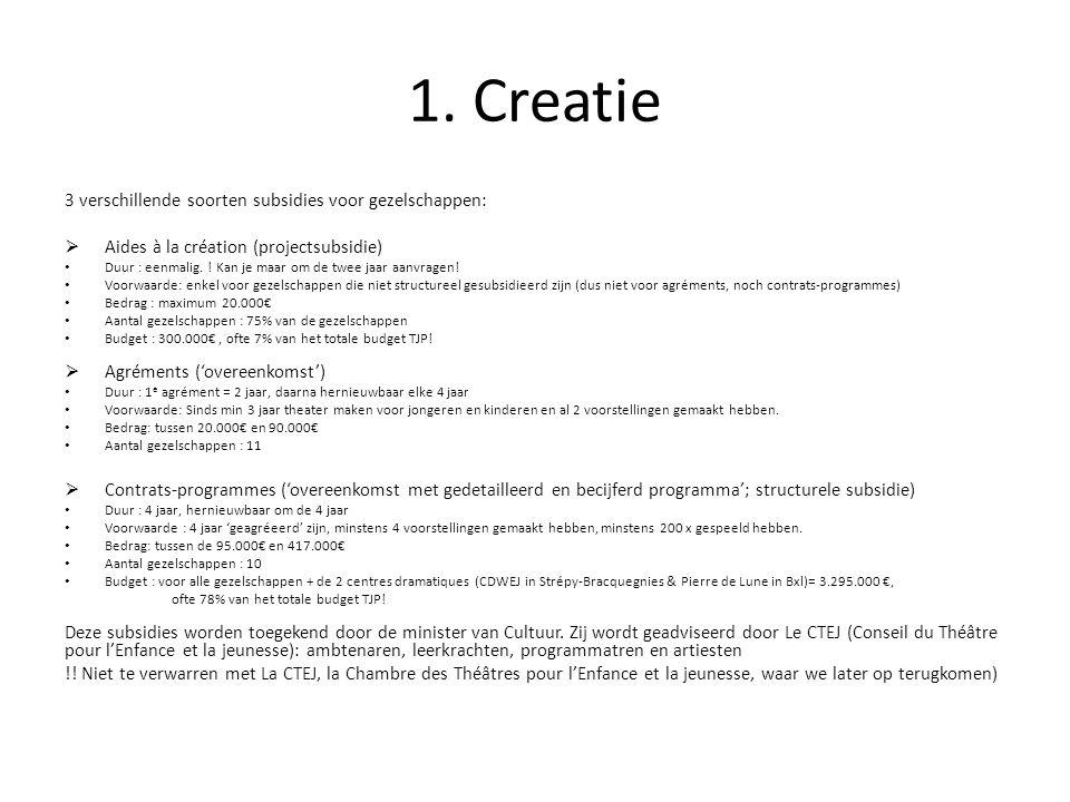1. Creatie 3 verschillende soorten subsidies voor gezelschappen:  Aides à la création (projectsubsidie) Duur : eenmalig. ! Kan je maar om de twee jaa