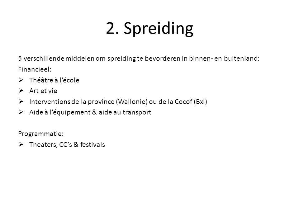 2. Spreiding 5 verschillende middelen om spreiding te bevorderen in binnen- en buitenland: Financieel:  Théâtre à l'école  Art et vie  Intervention
