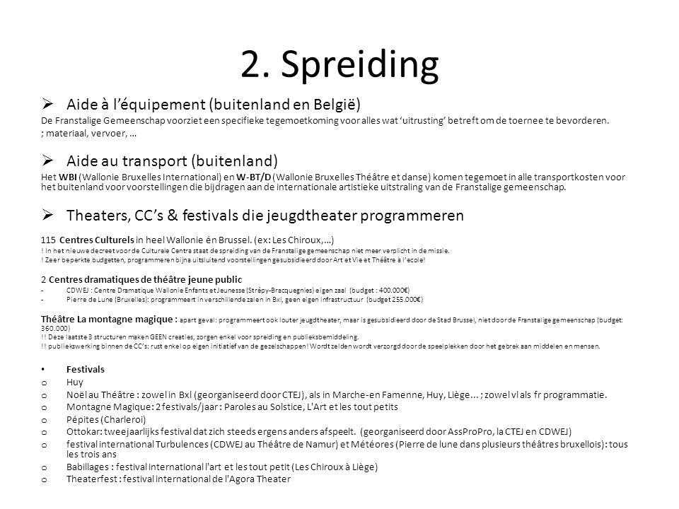 2. Spreiding  Aide à l'équipement (buitenland en België) De Franstalige Gemeenschap voorziet een specifieke tegemoetkoming voor alles wat 'uitrusting