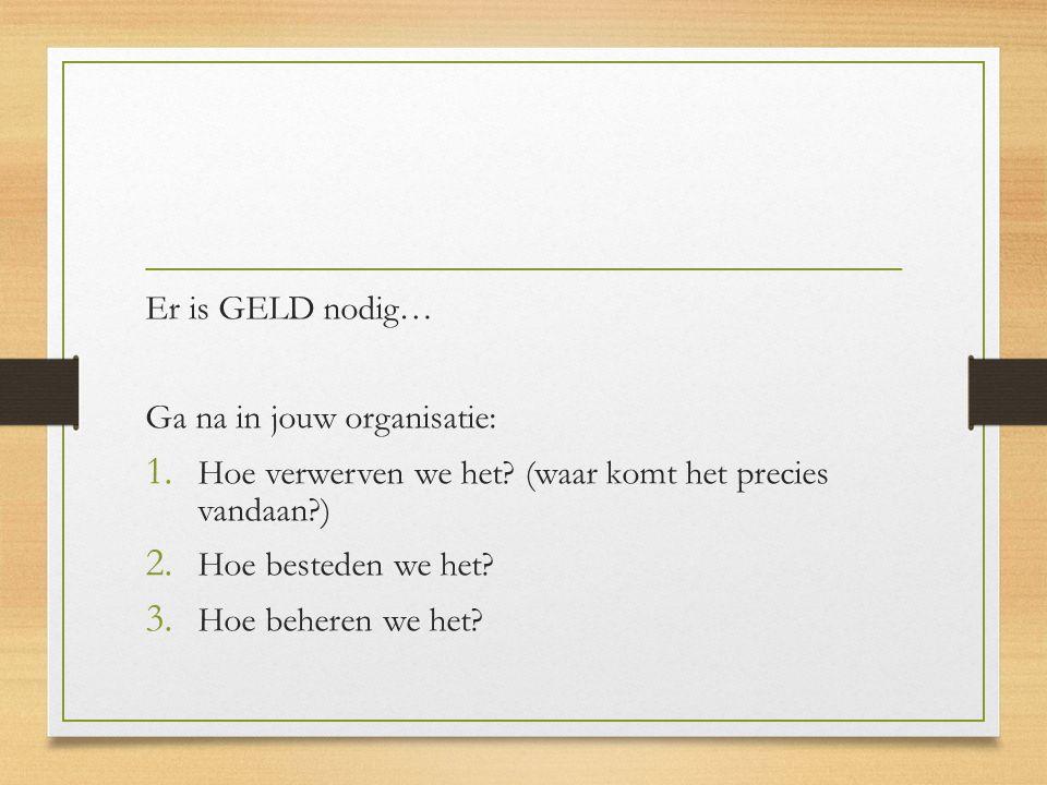 Er is GELD nodig… Ga na in jouw organisatie: 1. Hoe verwerven we het.
