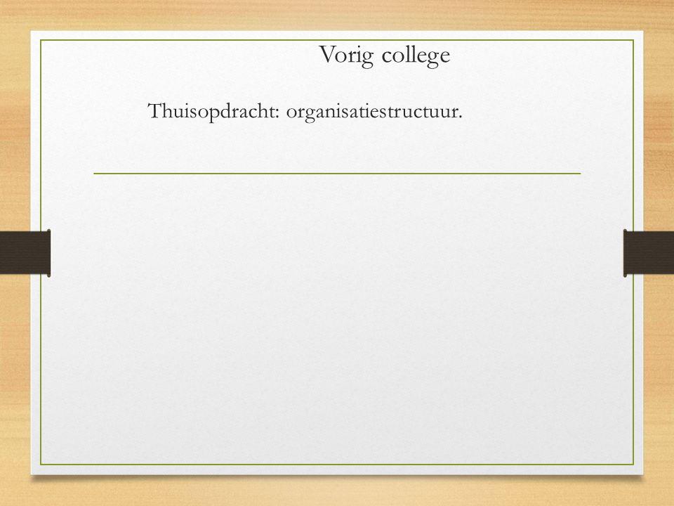 Vorig college Thuisopdracht: organisatiestructuur.