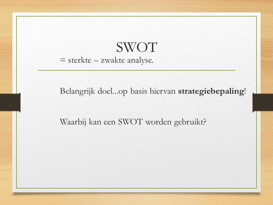 Opbouw SWOT Sterke en zwakke punten (INTERN) Kansen en bedreigingen (EXTERN) Confrontatiematrix maken Kwesties (combinaties tussen interne en externe factoren) Strategieën (omzetten van kwesties naar strategische stappen).