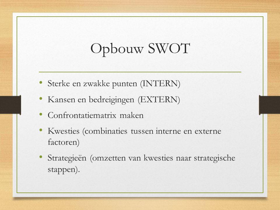 Strategievragen Kans + sterkte = groeien, offensief (uitbuiten!) Bedreiging + sterkte = defensief (benadrukken sterktes omgeving nauwkeurig volgen!) Kans + zwakte = schoon schip.