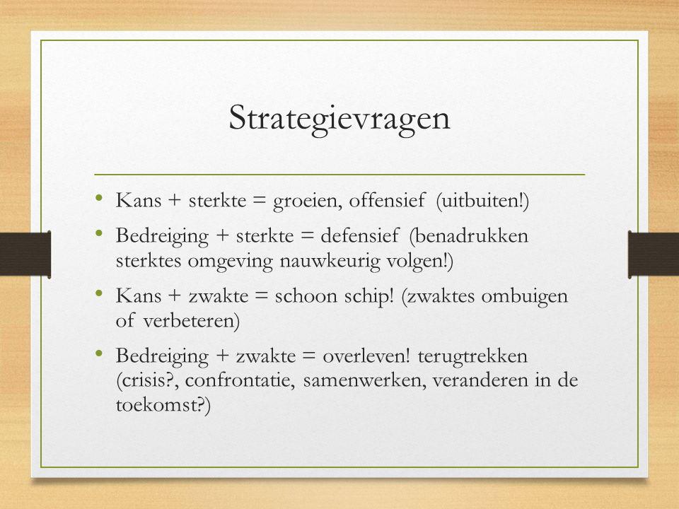 Strategievragen
