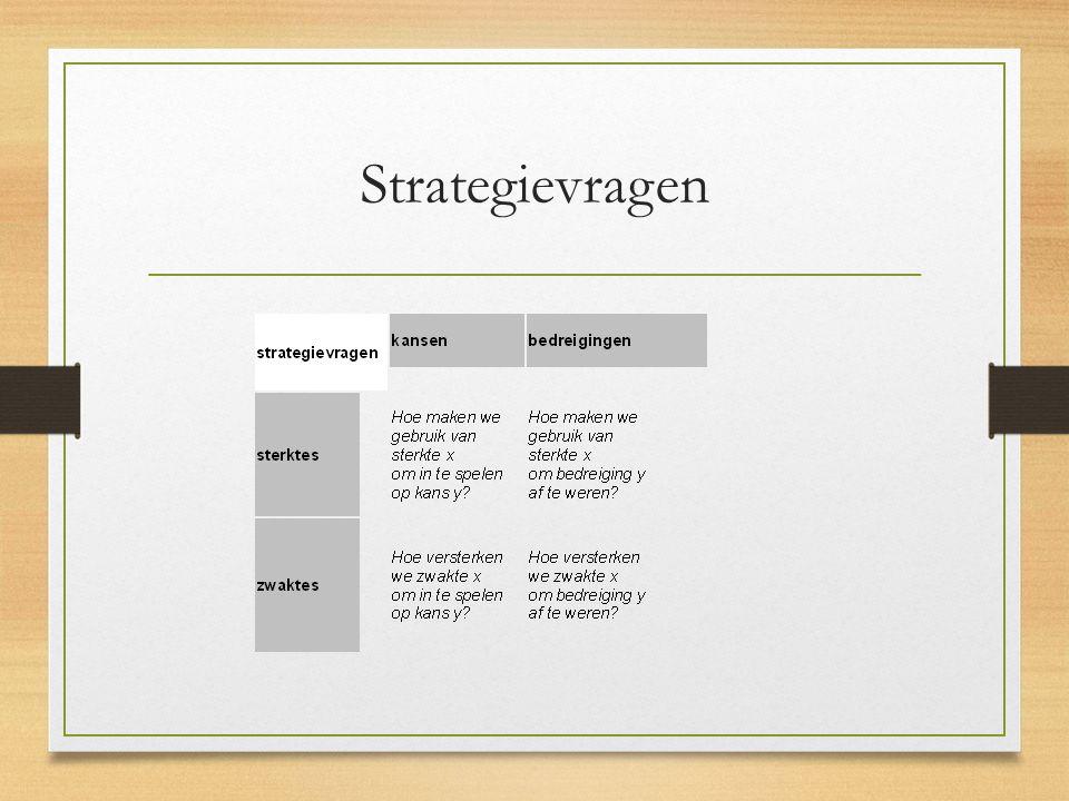 Uiteindelijke strategiekeuze/ beleidsdoelen Biedt de strategie een oplossing voor het kernprobleem.