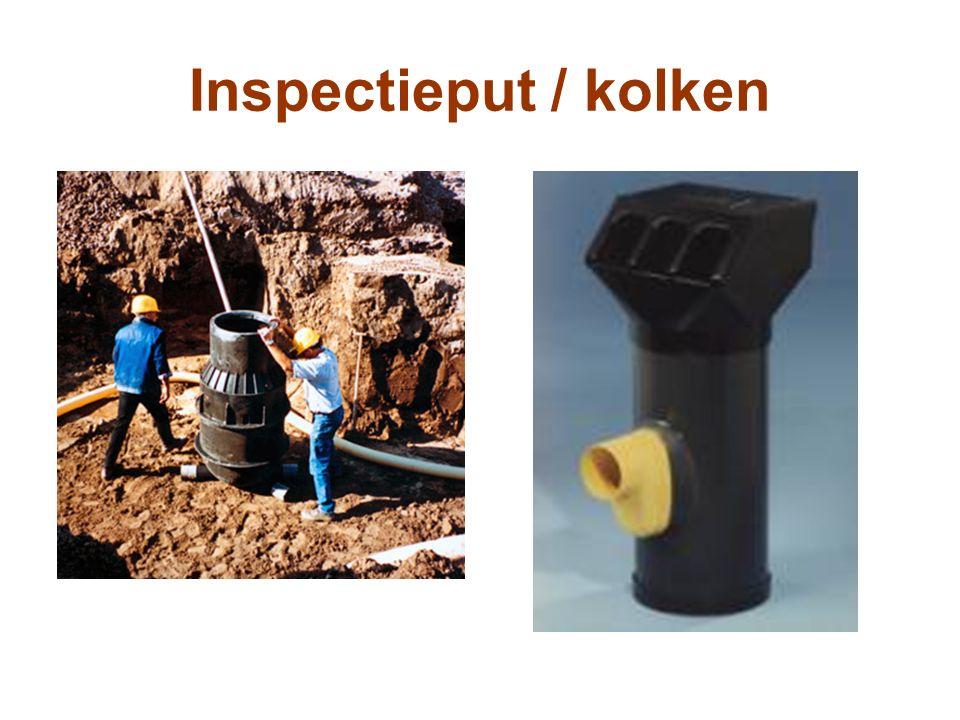 Inspectieput / kolken