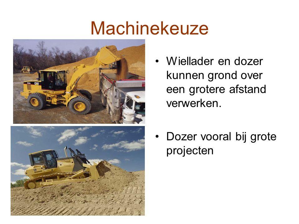 Machinekeuze Wiellader en dozer kunnen grond over een grotere afstand verwerken.