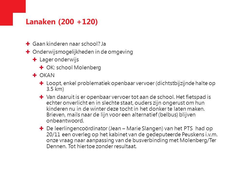 Lanaken (200 +120) ✚ Gaan kinderen naar school.