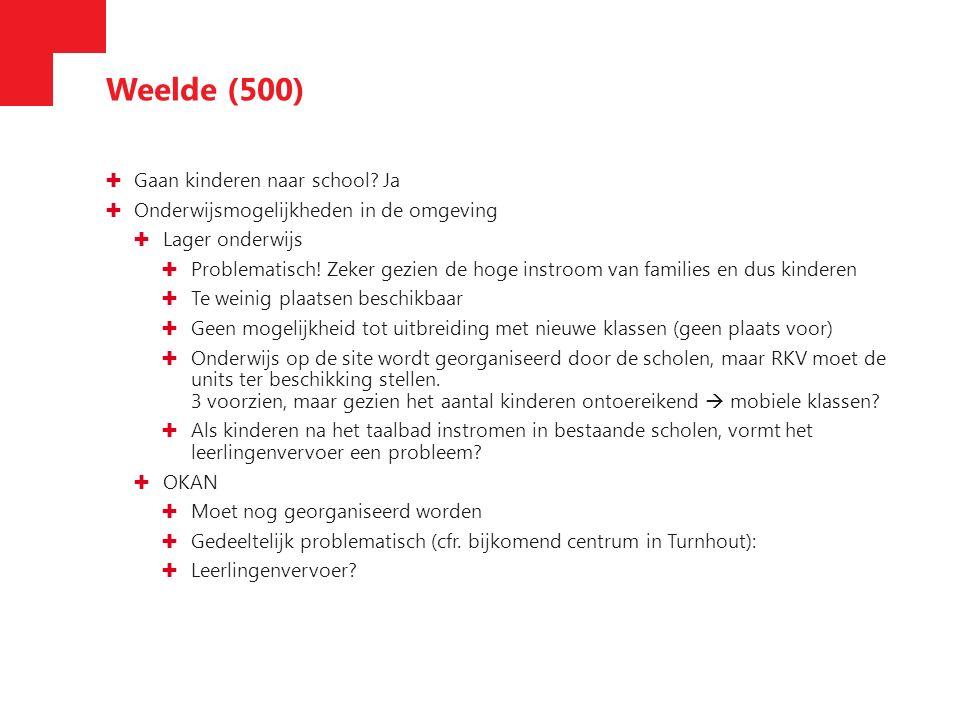 Weelde (500) ✚ Gaan kinderen naar school.