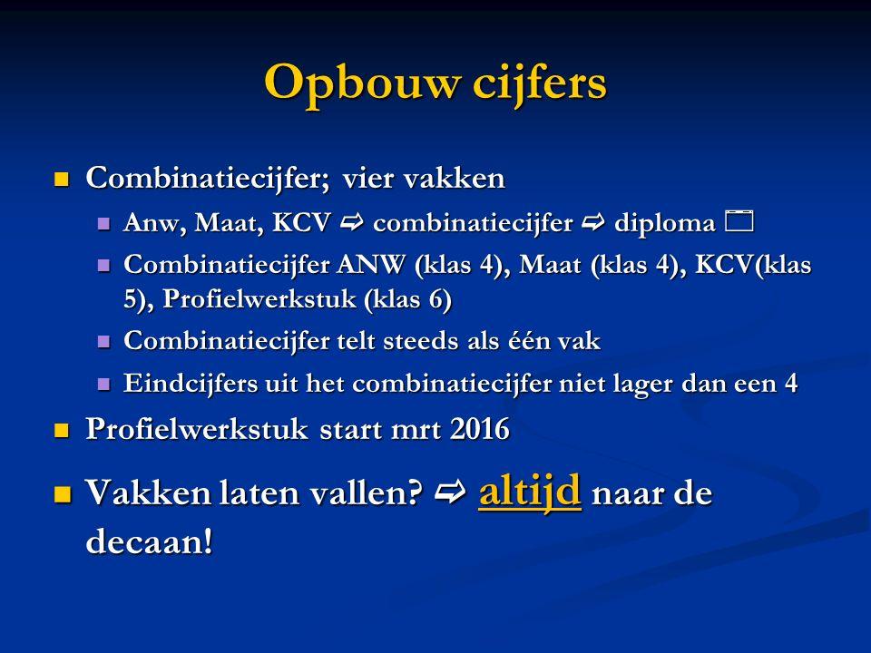 Opbouw cijfers Combinatiecijfer; vier vakken Combinatiecijfer; vier vakken Anw, Maat, KCV  combinatiecijfer  diploma  Anw, Maat, KCV  combinatiecijfer  diploma  Combinatiecijfer ANW (klas 4), Maat (klas 4), KCV(klas 5), Profielwerkstuk (klas 6) Combinatiecijfer ANW (klas 4), Maat (klas 4), KCV(klas 5), Profielwerkstuk (klas 6) Combinatiecijfer telt steeds als één vak Combinatiecijfer telt steeds als één vak Eindcijfers uit het combinatiecijfer niet lager dan een 4 Eindcijfers uit het combinatiecijfer niet lager dan een 4 Profielwerkstuk start mrt 2016 Profielwerkstuk start mrt 2016 Vakken laten vallen.
