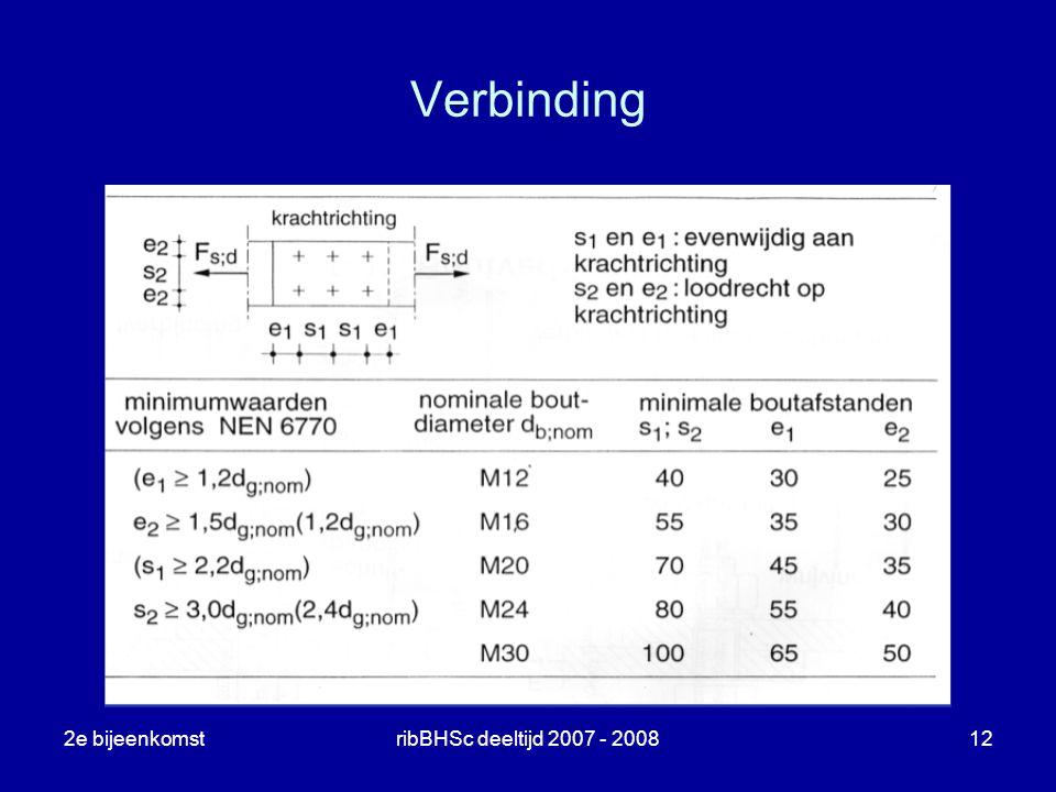 2e bijeenkomstribBHSc deeltijd 2007 - 200812 Verbinding