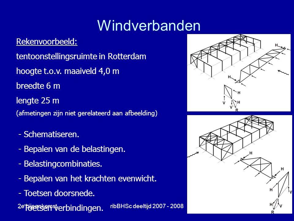 2e bijeenkomstribBHSc deeltijd 2007 - 20082 - Schematiseren. - Bepalen van de belastingen. - Belastingcombinaties. - Bepalen van het krachten evenwich