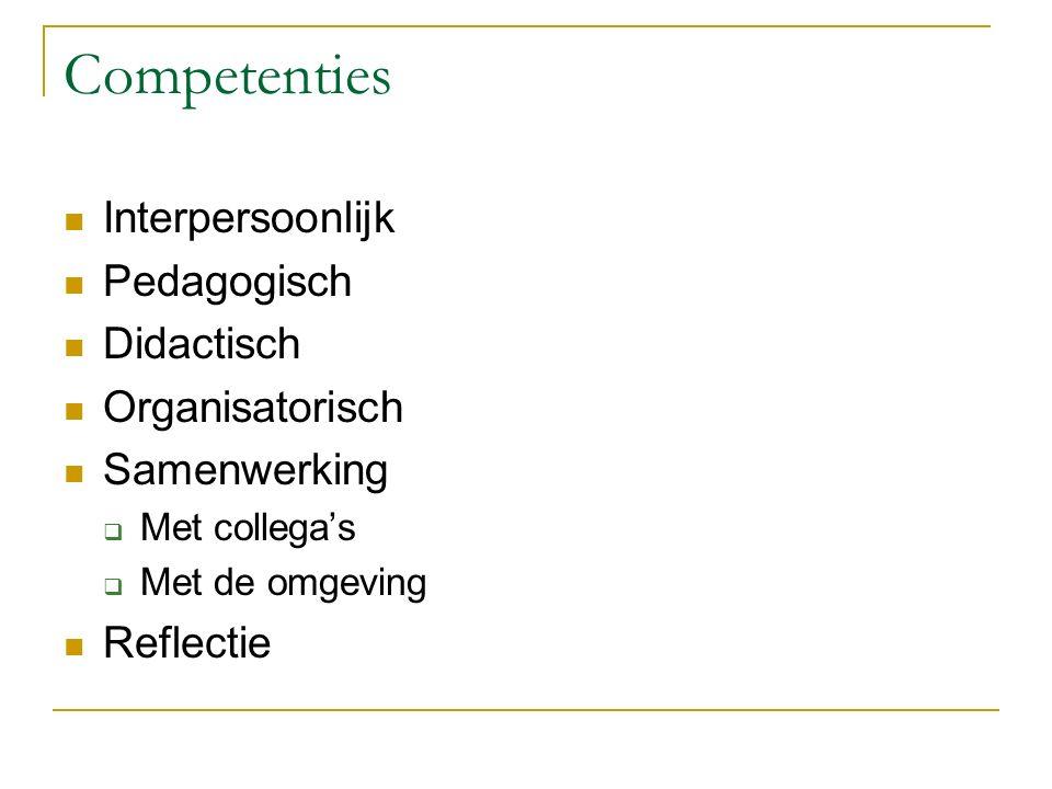 Competenties Interpersoonlijk Pedagogisch Didactisch Organisatorisch Samenwerking  Met collega's  Met de omgeving Reflectie