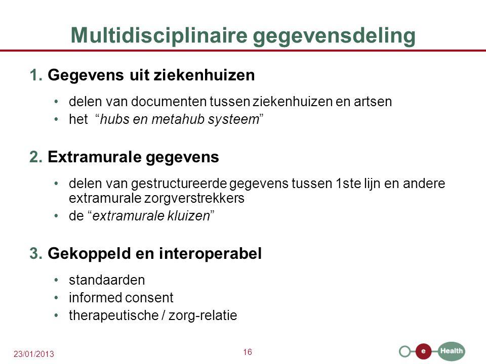 """16 23/01/2013 Multidisciplinaire gegevensdeling 1.Gegevens uit ziekenhuizen delen van documenten tussen ziekenhuizen en artsen het """"hubs en metahub sy"""