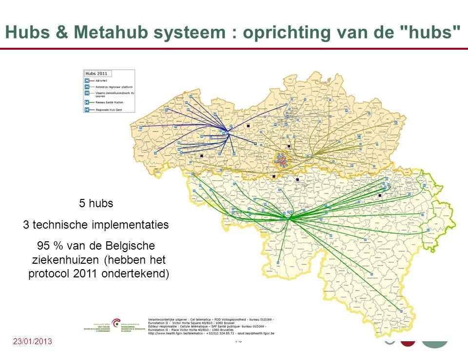 19 23/01/2013 Hubs & Metahub systeem : oprichting van de hubs 5 hubs 3 technische implementaties 95 % van de Belgische ziekenhuizen (hebben het protocol 2011 ondertekend)