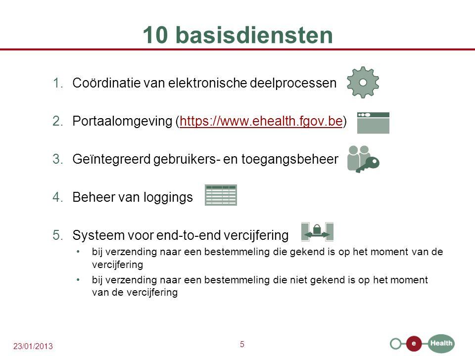 5 23/01/2013 10 basisdiensten 1.Coördinatie van elektronische deelprocessen 2.Portaalomgeving (https://www.ehealth.fgov.be)https://www.ehealth.fgov.be