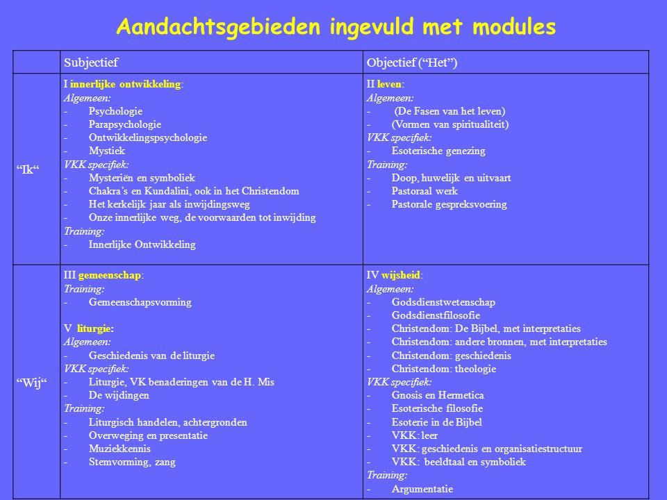 Aandachtsgebieden ingevuld met modules SubjectiefObjectief ( Het ) Ik I innerlijke ontwikkeling: Algemeen: -Psychologie -Parapsychologie -Ontwikkelingspsychologie -Mystiek VKK specifiek: -Mysteriën en symboliek -Chakra's en Kundalini, ook in het Christendom -Het kerkelijk jaar als inwijdingsweg -Onze innerlijke weg, de voorwaarden tot inwijding Training: -Innerlijke Ontwikkeling II leven: Algemeen: - (De Fasen van het leven) -(Vormen van spiritualiteit) VKK specifiek: -Esoterische genezing Training: -Doop, huwelijk en uitvaart -Pastoraal werk -Pastorale gespreksvoering Wij III gemeenschap: Training: -Gemeenschapsvorming V liturgie: Algemeen: -Geschiedenis van de liturgie VKK specifiek: -Liturgie, VK benaderingen van de H.