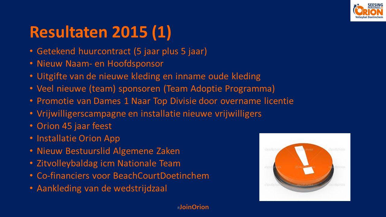 Resultaten 2015 (1) Getekend huurcontract (5 jaar plus 5 jaar) Nieuw Naam- en Hoofdsponsor Uitgifte van de nieuwe kleding en inname oude kleding Veel