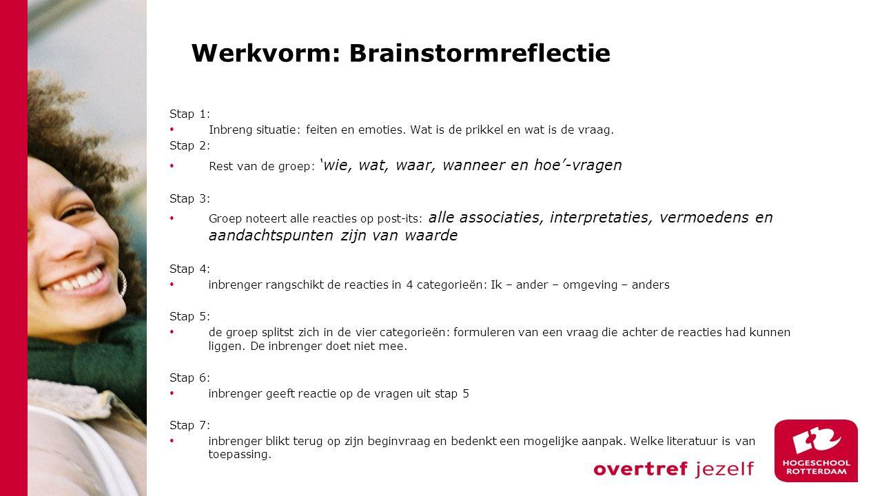 Werkvorm: Brainstormreflectie Stap 1: Inbreng situatie: feiten en emoties. Wat is de prikkel en wat is de vraag. Stap 2: Rest van de groep: 'wie, wat,