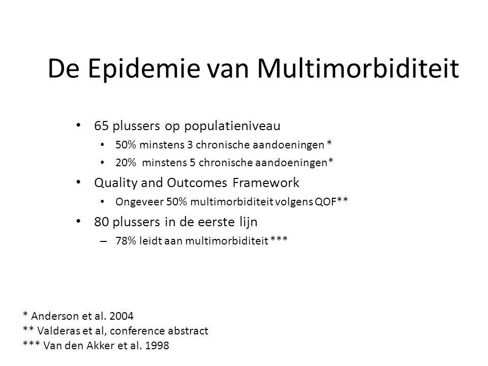 De Epidemie van Multimorbiditeit 65 plussers op populatieniveau 50% minstens 3 chronische aandoeningen * 20% minstens 5 chronische aandoeningen* Quality and Outcomes Framework Ongeveer 50% multimorbiditeit volgens QOF** 80 plussers in de eerste lijn – 78% leidt aan multimorbiditeit *** * Anderson et al.