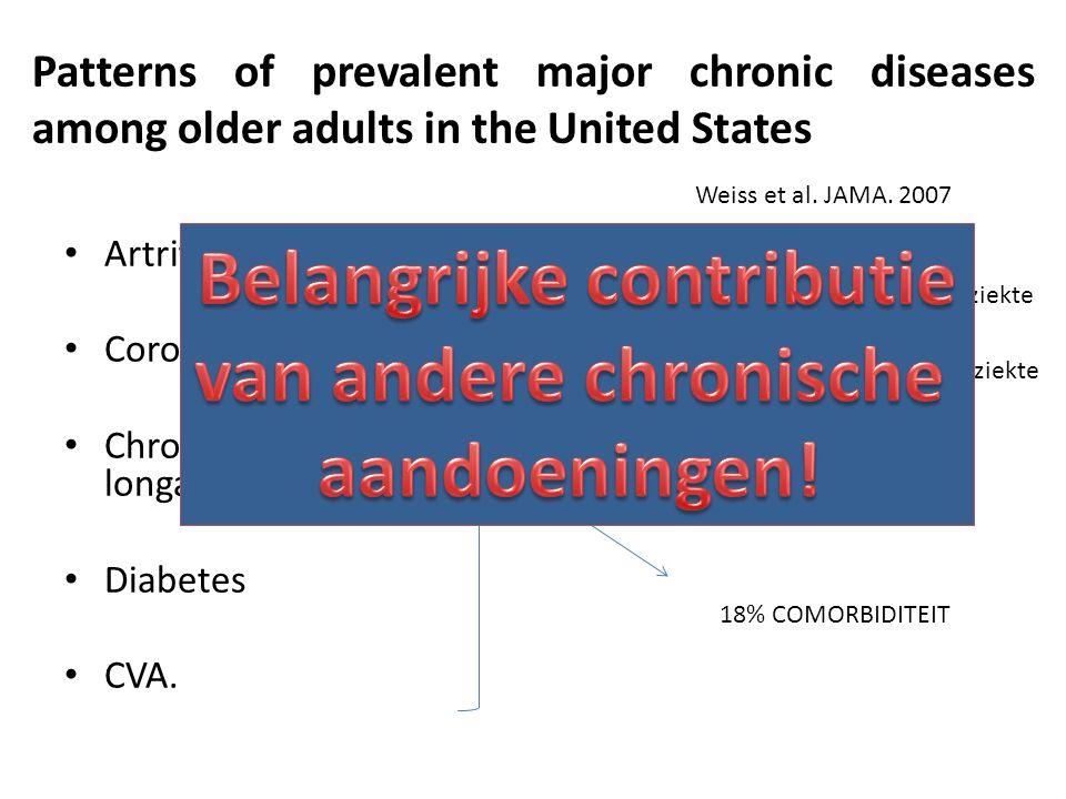 Methode Practice-based epidemiological research Dossierstudie voor alle 65 plussers (n=543) -> registratie van probleemlijsten en chronische medicatie Toekennen van CIRS score als maat voor multimorbiditeit - geen gelimiteerde lijst van chronische aandoeningen .