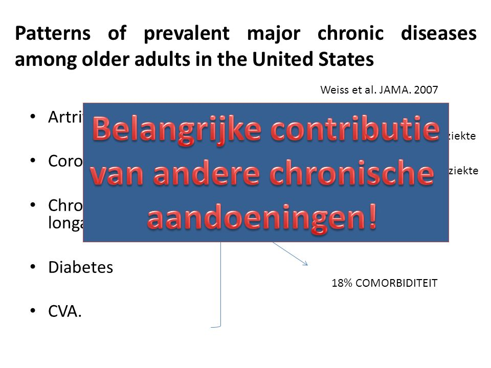Patterns of prevalent major chronic diseases among older adults in the United States Artritis Coronaire hartziekten Chronische longaandoeningen Diabetes CVA.