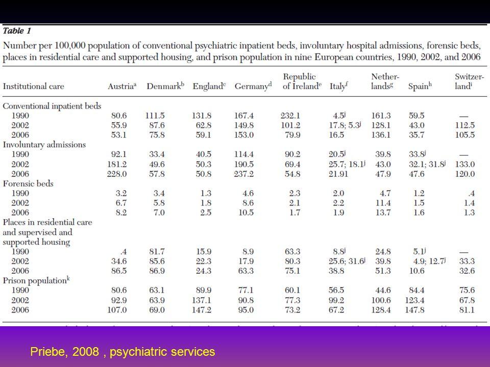 Priebe, 2008, psychiatric services