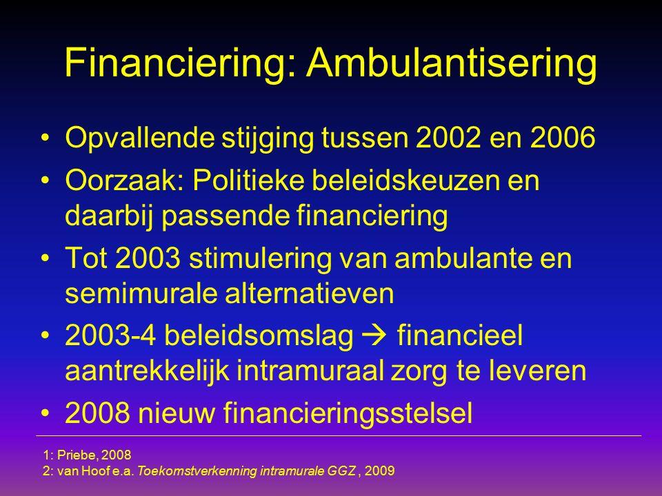 Financiering: Ambulantisering Opvallende stijging tussen 2002 en 2006 Oorzaak: Politieke beleidskeuzen en daarbij passende financiering Tot 2003 stimu