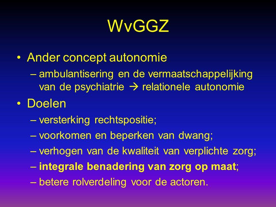 WvGGZ Ander concept autonomie –ambulantisering en de vermaatschappelijking van de psychiatrie  relationele autonomie Doelen –versterking rechtspositi