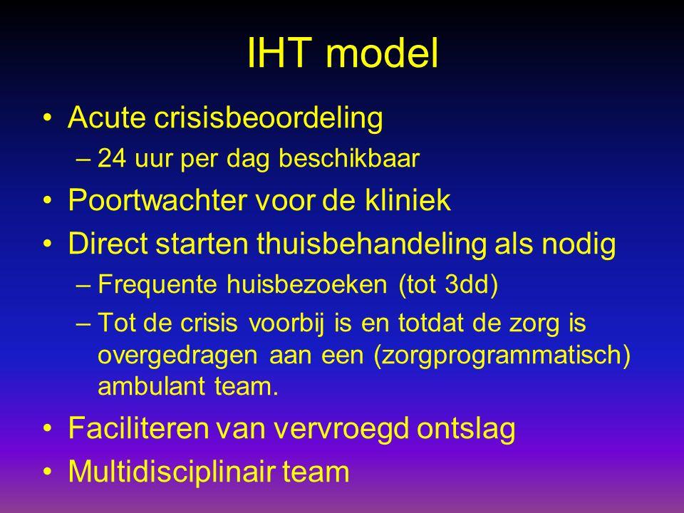 IHT model Acute crisisbeoordeling –24 uur per dag beschikbaar Poortwachter voor de kliniek Direct starten thuisbehandeling als nodig –Frequente huisbe
