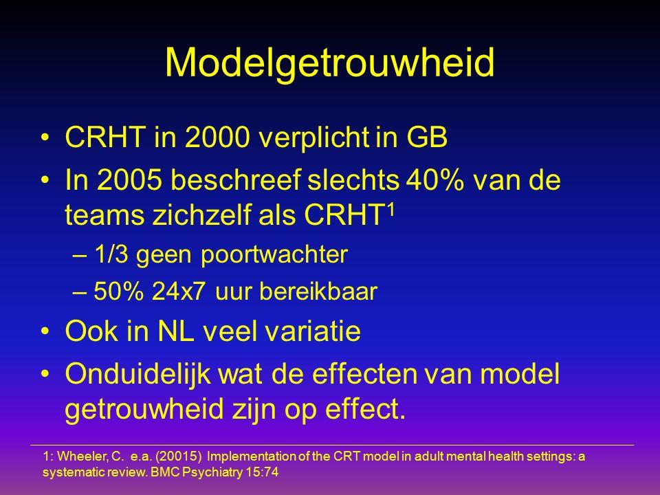 Modelgetrouwheid CRHT in 2000 verplicht in GB In 2005 beschreef slechts 40% van de teams zichzelf als CRHT 1 –1/3 geen poortwachter –50% 24x7 uur bere