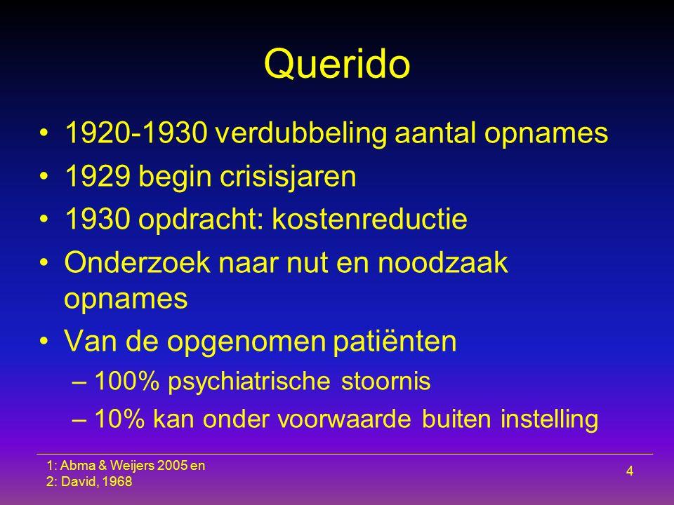 Querido Psychiatrische eerste hulp dienst –Assesment van alle patiënt aangeboden voor opname –90% psychiatrische stoornis.
