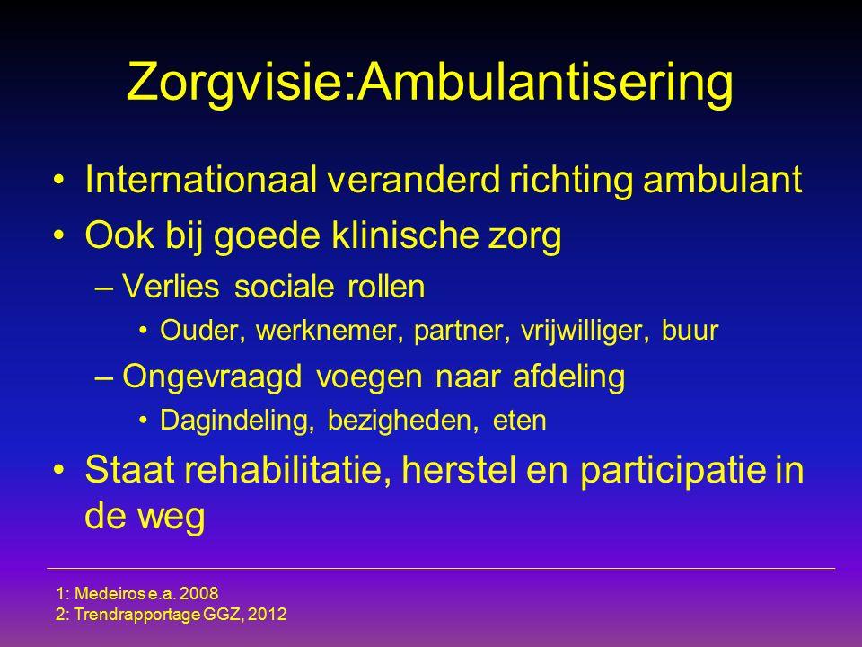 Zorgvisie:Ambulantisering Internationaal veranderd richting ambulant Ook bij goede klinische zorg –Verlies sociale rollen Ouder, werknemer, partner, v