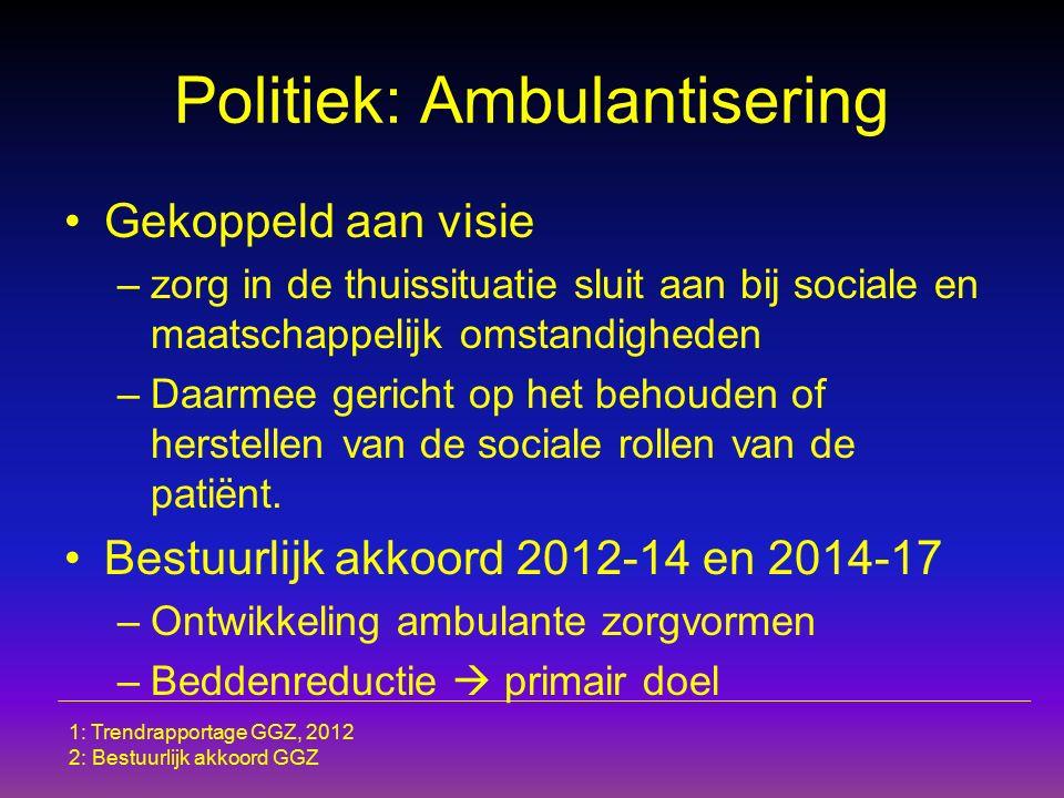 Politiek: Ambulantisering Gekoppeld aan visie –zorg in de thuissituatie sluit aan bij sociale en maatschappelijk omstandigheden –Daarmee gericht op he