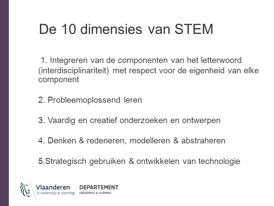 De 10 dimensies van STEM 1. Integreren van de componenten van het letterwoord (interdisciplinariteit) met respect voor de eigenheid van elke component
