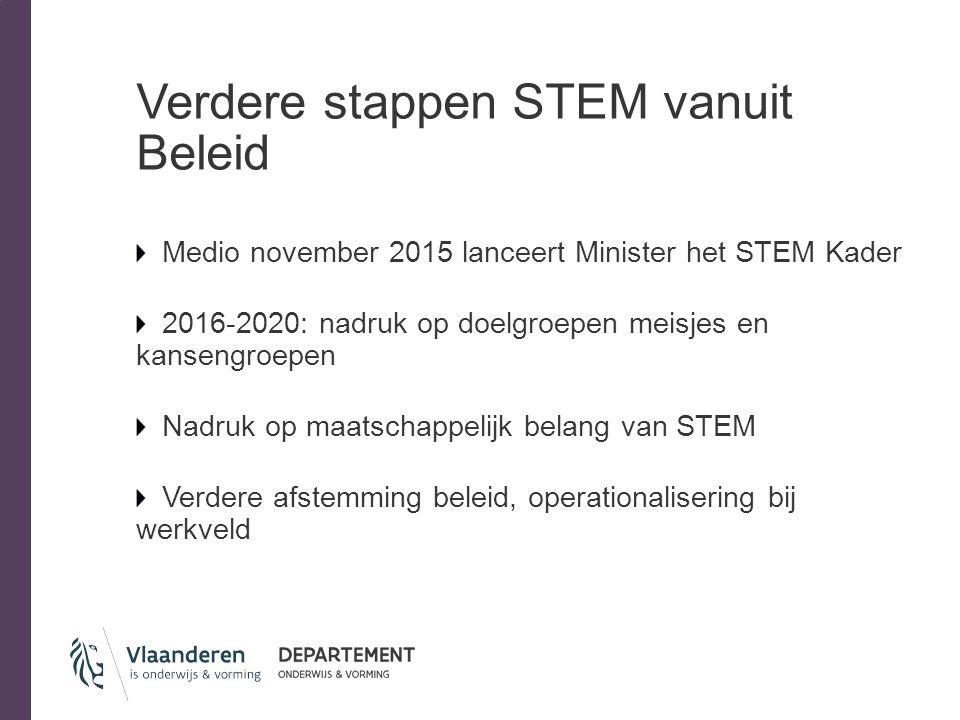 Verdere stappen STEM vanuit Beleid Medio november 2015 lanceert Minister het STEM Kader 2016-2020: nadruk op doelgroepen meisjes en kansengroepen Nadr