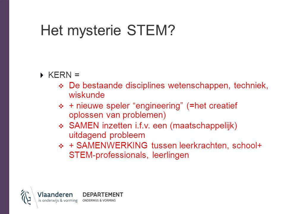 """Het mysterie STEM? KERN =  De bestaande disciplines wetenschappen, techniek, wiskunde  + nieuwe speler """"engineering"""" (=het creatief oplossen van pro"""