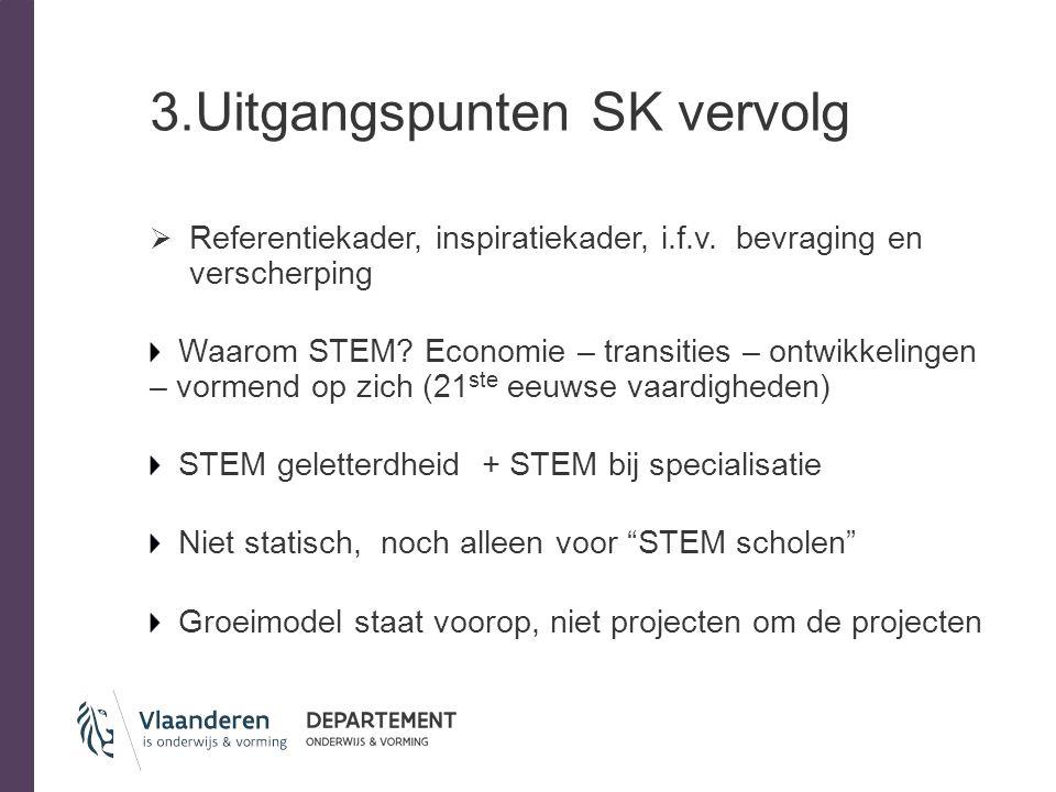3.Uitgangspunten SK vervolg  Referentiekader, inspiratiekader, i.f.v. bevraging en verscherping Waarom STEM? Economie – transities – ontwikkelingen –